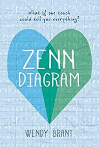 zenn diagram by wendy brant contemporarycween